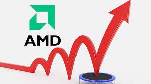achat action AMD