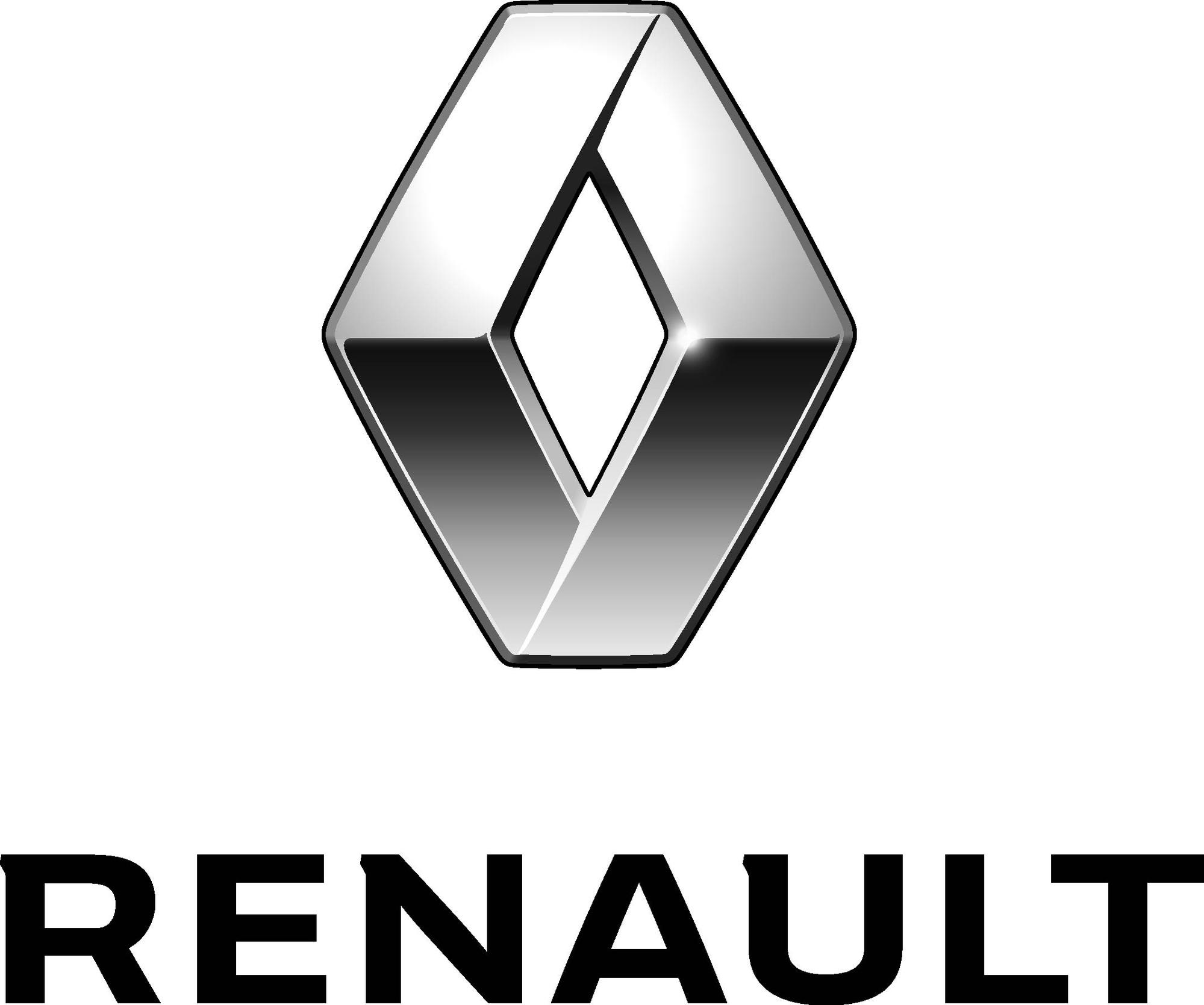 Acheter l'action Renault en ligne : analyse des cotations et prix