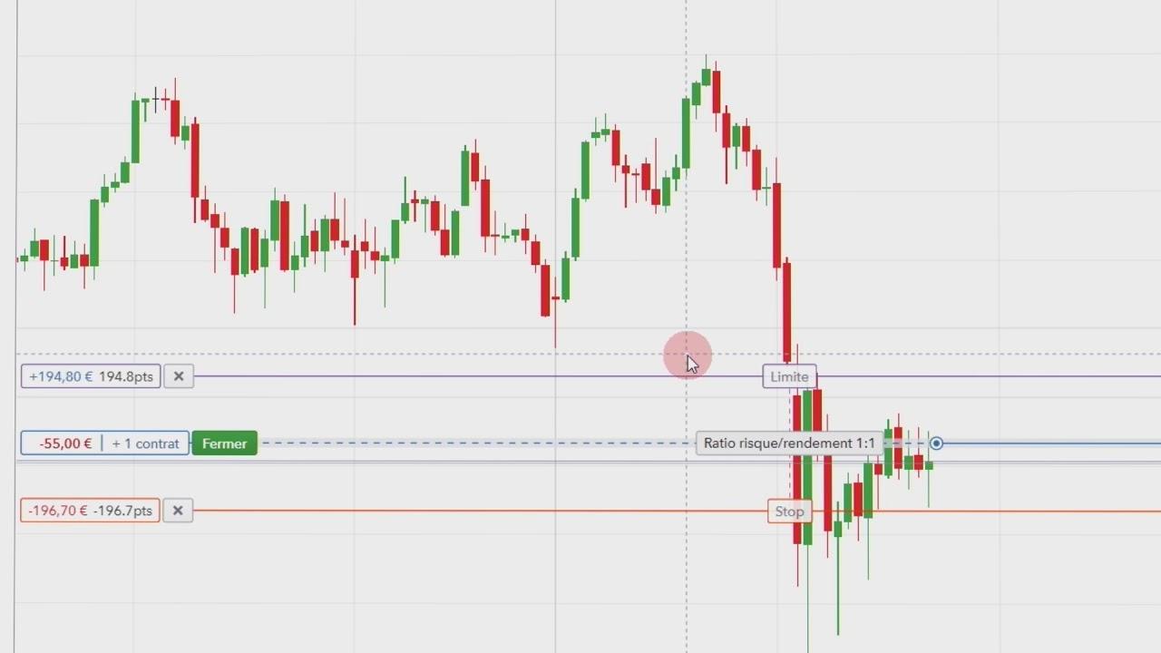 ig markets plateforme 2